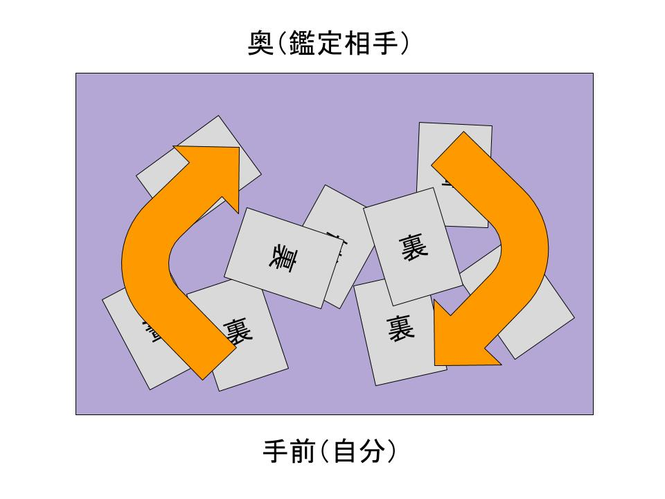 tarot procedure2