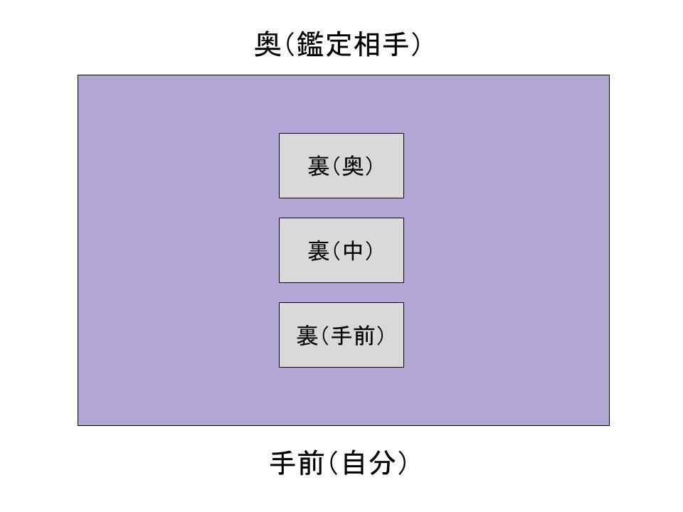 tarot procedure4
